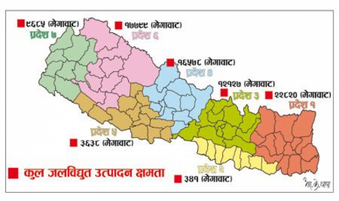 Hydropower in Provinces